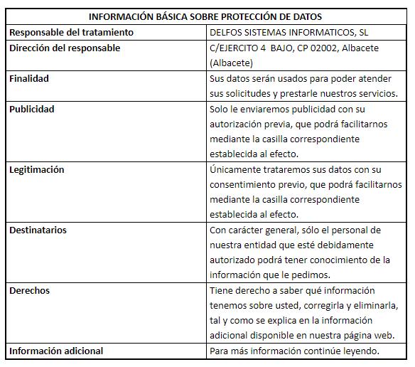 primera capa de información GDPR